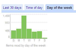 dayofweek.jpg