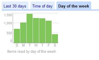timdayofweek.jpg